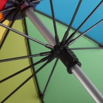 4111 PARASOL FARE ALU LIGHT10 COLORI 4